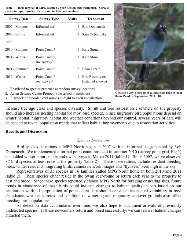 Table 1 - Bird surveys at MPG North by year, season and technician. Surveys varied in type, number of visits and technicians...